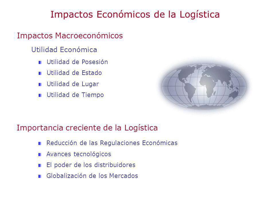 Impactos Macroeconómicos Utilidad Económica Utilidad de Posesión Utilidad de Estado Utilidad de Lugar Utilidad de Tiempo Impactos Económicos de la Log