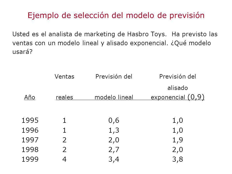 Usted es el analista de marketing de Hasbro Toys. Ha previsto las ventas con un modelo lineal y alisado exponencial. ¿Qué modelo usará? VentasPrevisió
