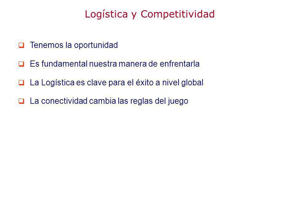 Logística y Competitividad Tenemos la oportunidad Es fundamental nuestra manera de enfrentarla La Logística es clave para el éxito a nivel global La c
