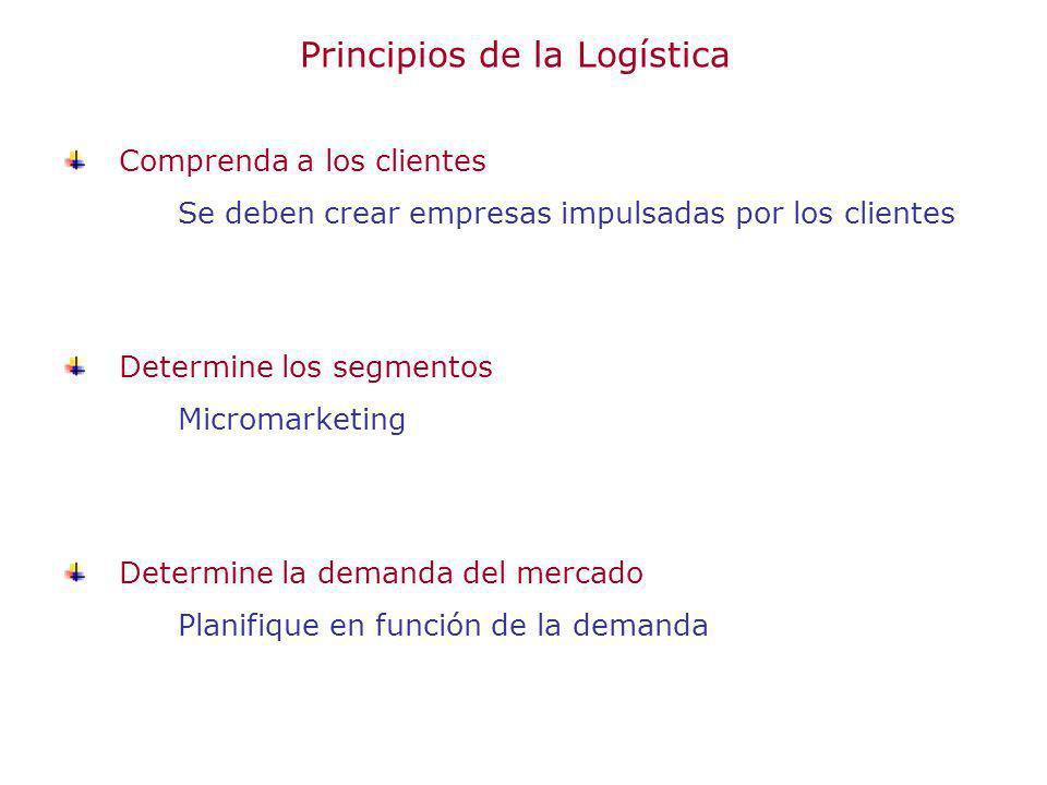 Comprenda a los clientes Se deben crear empresas impulsadas por los clientes Principios de la Logística Determine los segmentos Micromarketing Determi