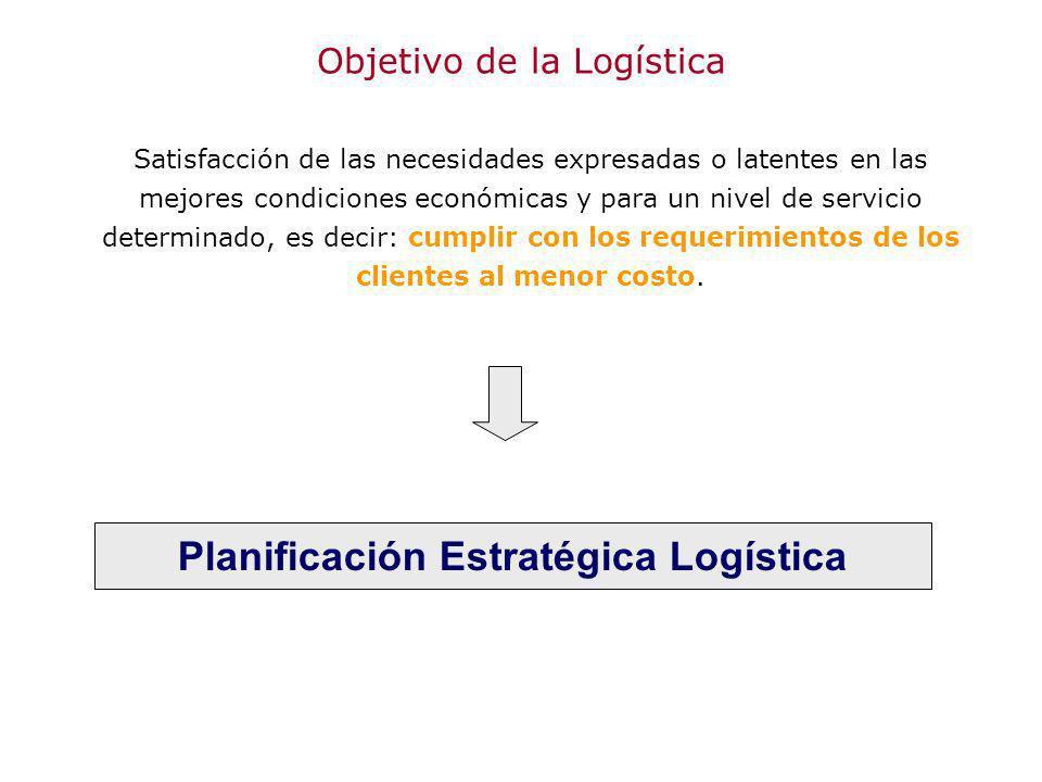 Objetivo de la Logística Satisfacción de las necesidades expresadas o latentes en las mejores condiciones económicas y para un nivel de servicio deter