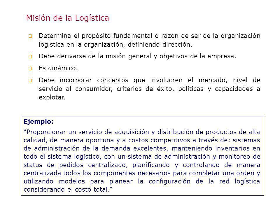 Misión de la Logística Determina el propósito fundamental o razón de ser de la organización logística en la organización, definiendo dirección. Debe d