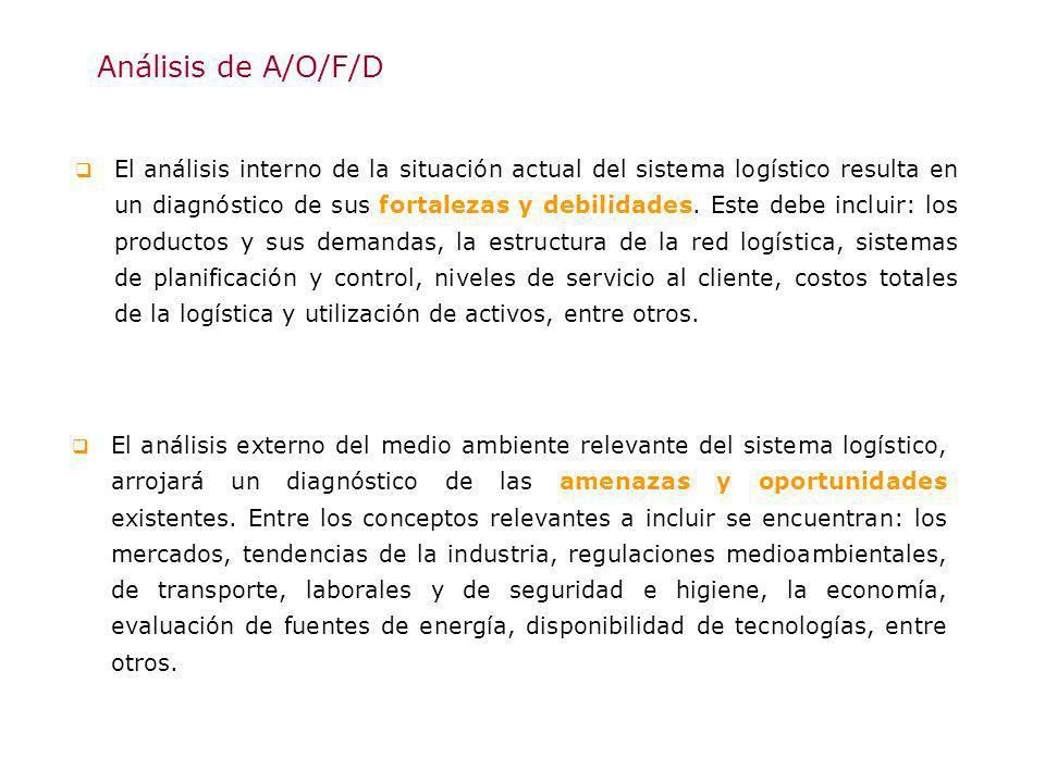 Análisis de A/O/F/D El análisis interno de la situación actual del sistema logístico resulta en un diagnóstico de sus fortalezas y debilidades. Este d