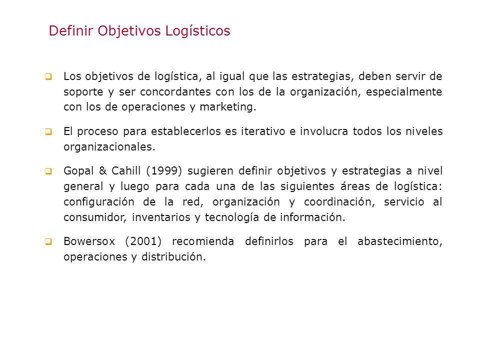 Definir Objetivos Logísticos Los objetivos de logística, al igual que las estrategias, deben servir de soporte y ser concordantes con los de la organi