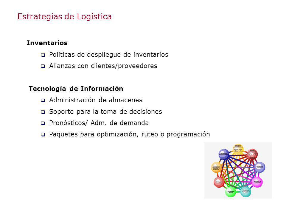 Estrategias de Logística Inventarios Políticas de despliegue de inventarios Alianzas con clientes/proveedores Tecnología de Información Administración