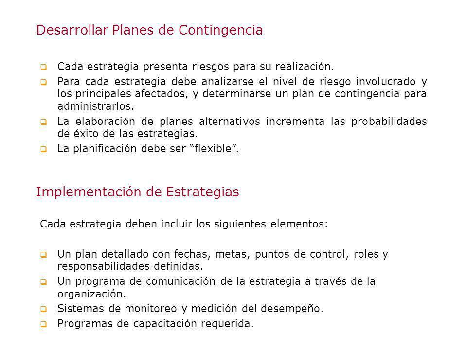 Desarrollar Planes de Contingencia Cada estrategia presenta riesgos para su realización. Para cada estrategia debe analizarse el nivel de riesgo invol