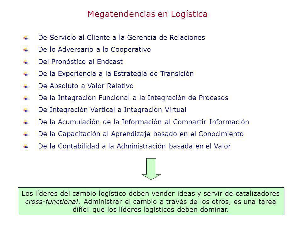 Megatendencias en Logística De Servicio al Cliente a la Gerencia de Relaciones De lo Adversario a lo Cooperativo Del Pronóstico al Endcast De la Exper