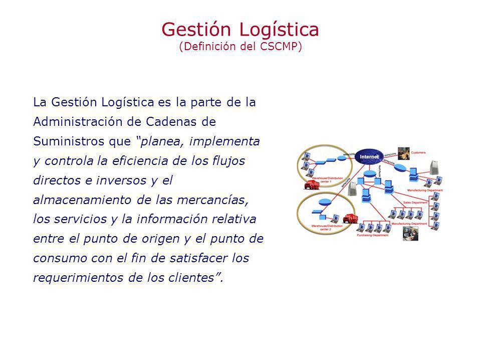 Gestión Logística (Definición del CSCMP) La Gestión Logística es la parte de la Administración de Cadenas de Suministros que planea, implementa y cont