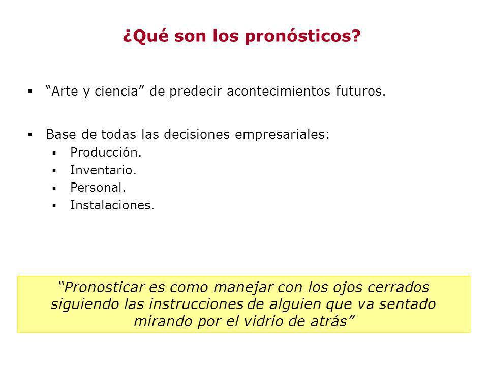 ¿Qué son los pronósticos? Arte y ciencia de predecir acontecimientos futuros. Base de todas las decisiones empresariales: Producción. Inventario. Pers