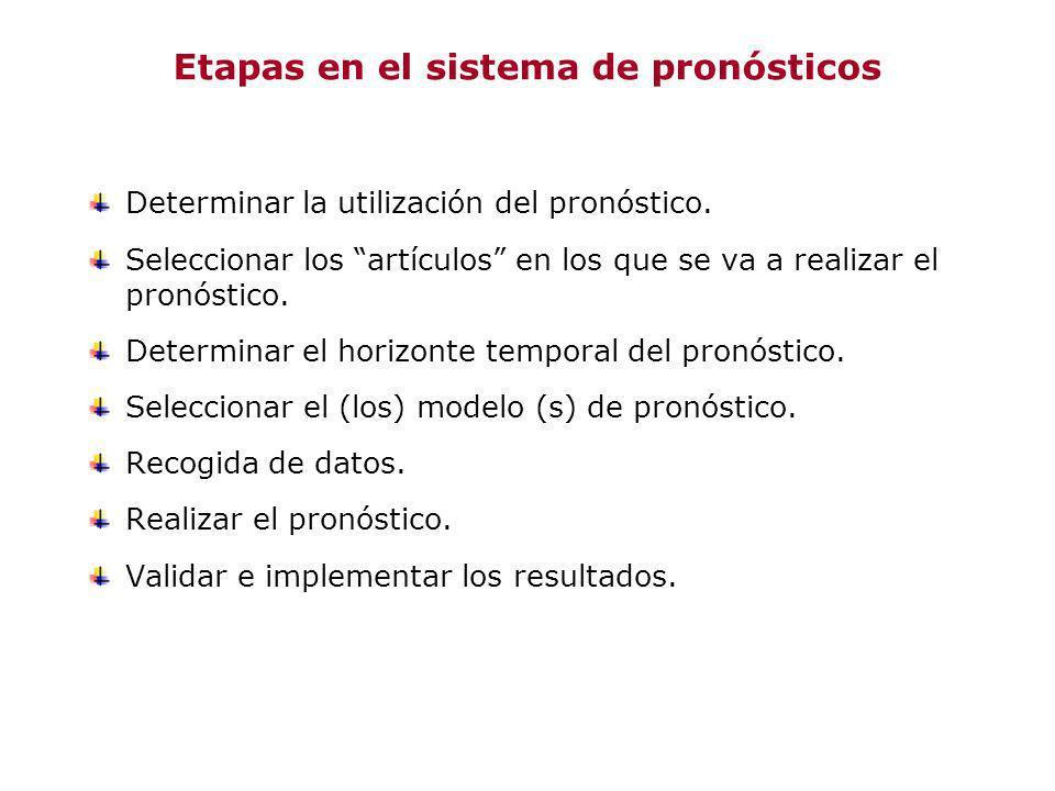 Etapas en el sistema de pronósticos Determinar la utilización del pronóstico. Seleccionar los artículos en los que se va a realizar el pronóstico. Det