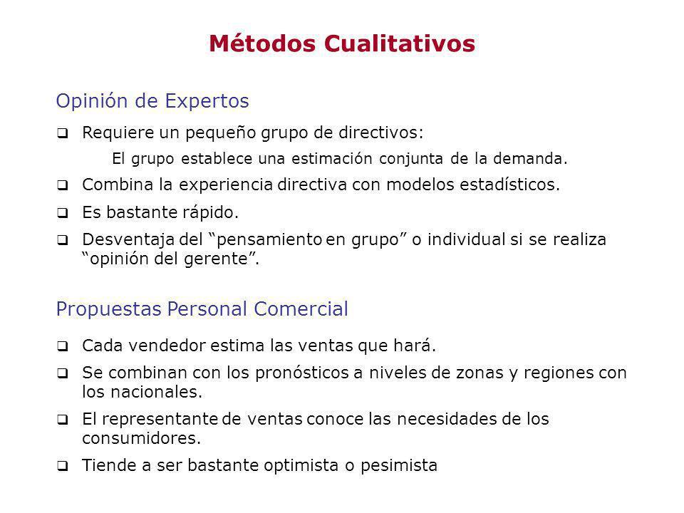 Métodos Cualitativos Requiere un pequeño grupo de directivos: El grupo establece una estimación conjunta de la demanda. Combina la experiencia directi