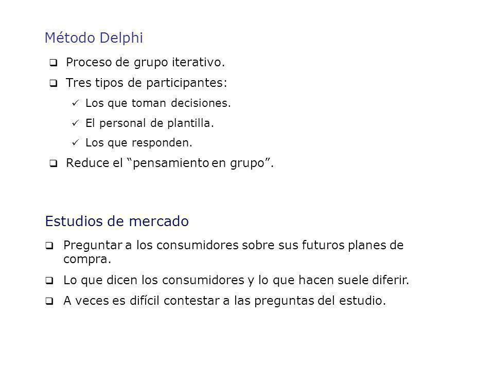 Método Delphi Proceso de grupo iterativo. Tres tipos de participantes: Los que toman decisiones. El personal de plantilla. Los que responden. Reduce e