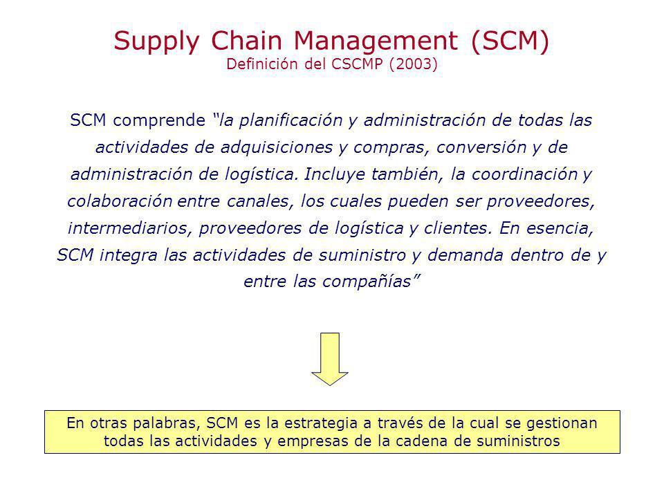 Supply Chain Management (SCM) Definición del CSCMP (2003) SCM comprende la planificación y administración de todas las actividades de adquisiciones y