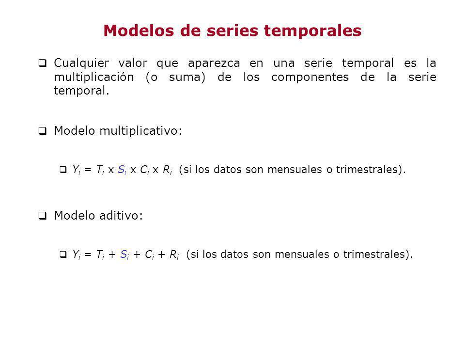 Cualquier valor que aparezca en una serie temporal es la multiplicación (o suma) de los componentes de la serie temporal. Modelo multiplicativo: Y i =