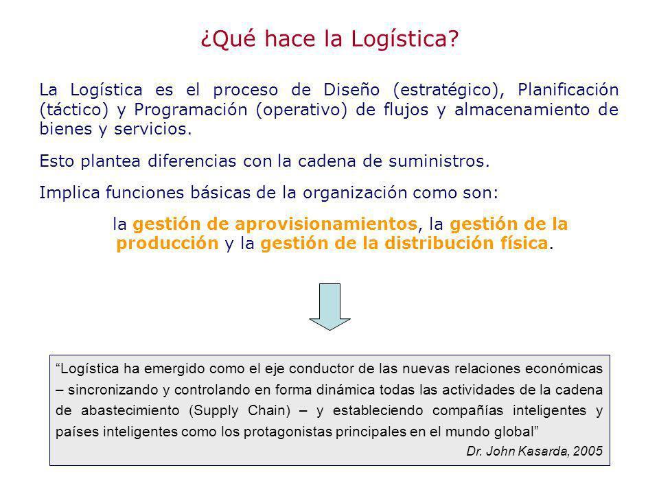 ¿Qué hace la Logística? La Logística es el proceso de Diseño (estratégico), Planificación (táctico) y Programación (operativo) de flujos y almacenamie
