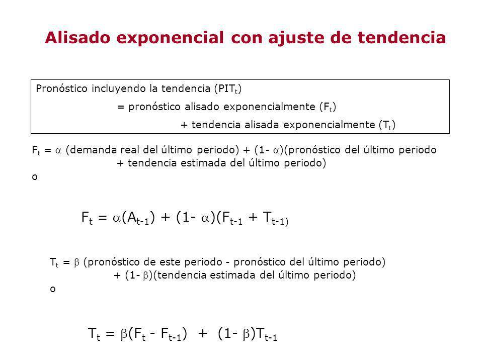 Alisado exponencial con ajuste de tendencia Pronóstico incluyendo la tendencia (PIT t ) = pronóstico alisado exponencialmente (F t ) + tendencia alisa