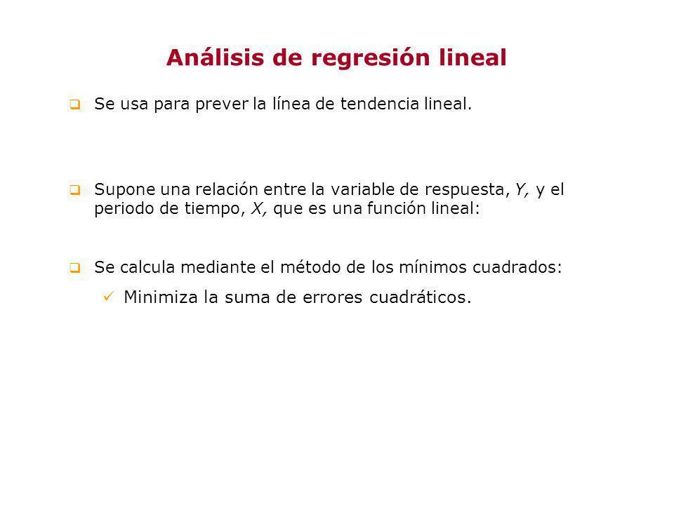 Se usa para prever la línea de tendencia lineal. Supone una relación entre la variable de respuesta, Y, y el periodo de tiempo, X, que es una función