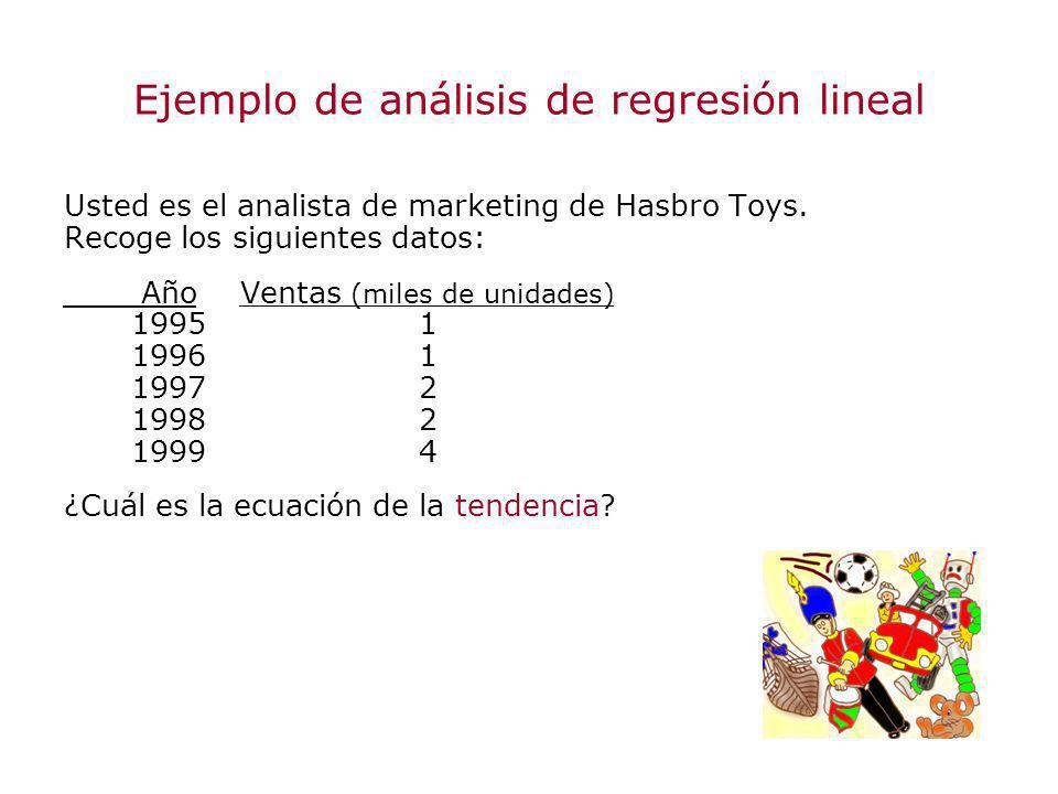 Ejemplo de análisis de regresión lineal Usted es el analista de marketing de Hasbro Toys. Recoge los siguientes datos: AñoVentas (miles de unidades) 1