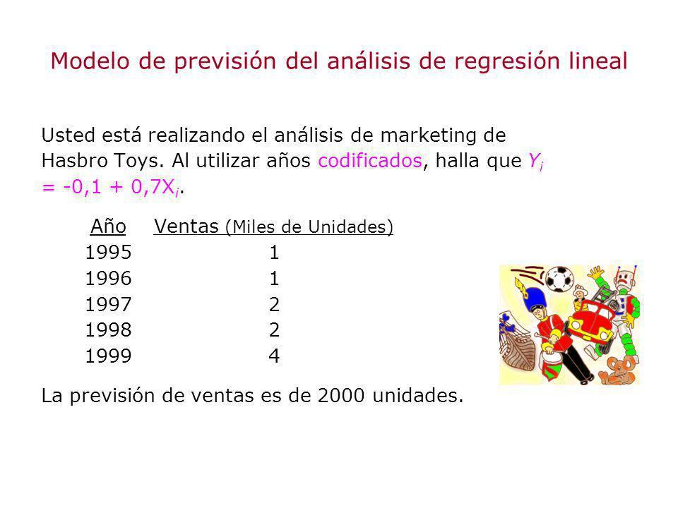 Modelo de previsión del análisis de regresión lineal Usted está realizando el análisis de marketing de Hasbro Toys. Al utilizar años codificados, hall