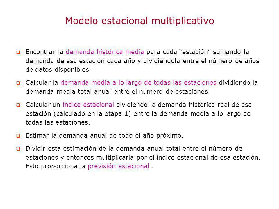 Modelo estacional multiplicativo Encontrar la demanda histórica media para cada estación sumando la demanda de esa estación cada año y dividiéndola en
