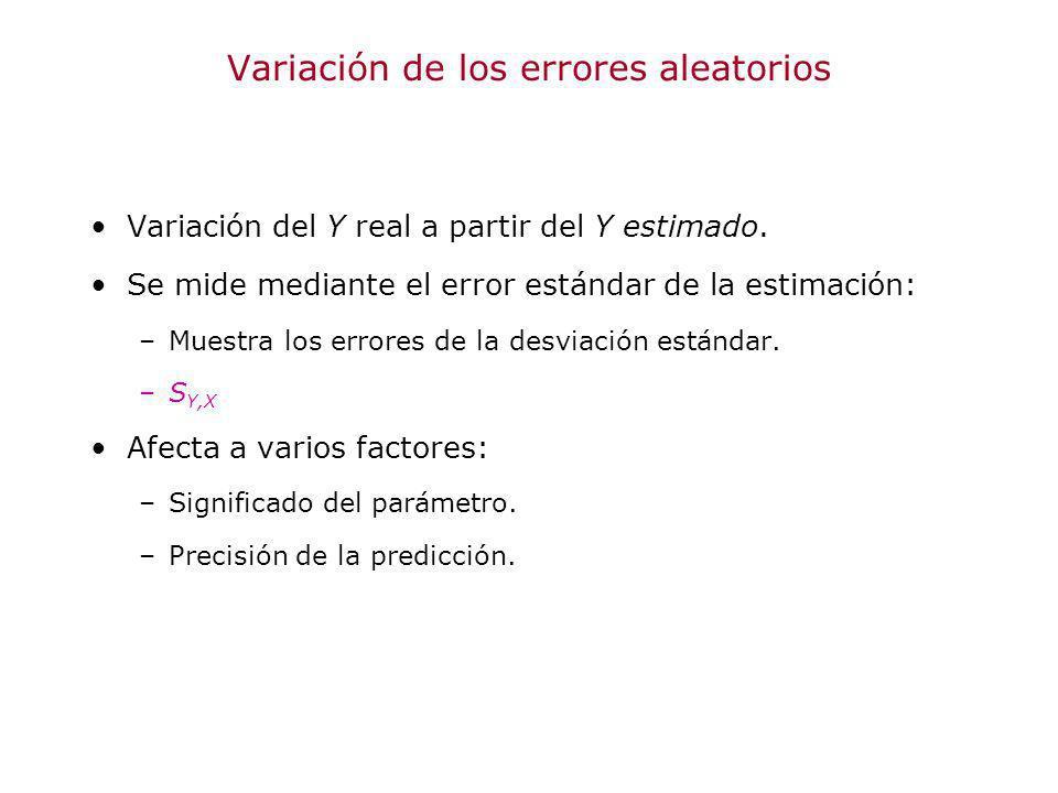 Variación del Y real a partir del Y estimado. Se mide mediante el error estándar de la estimación: –Muestra los errores de la desviación estándar. –S