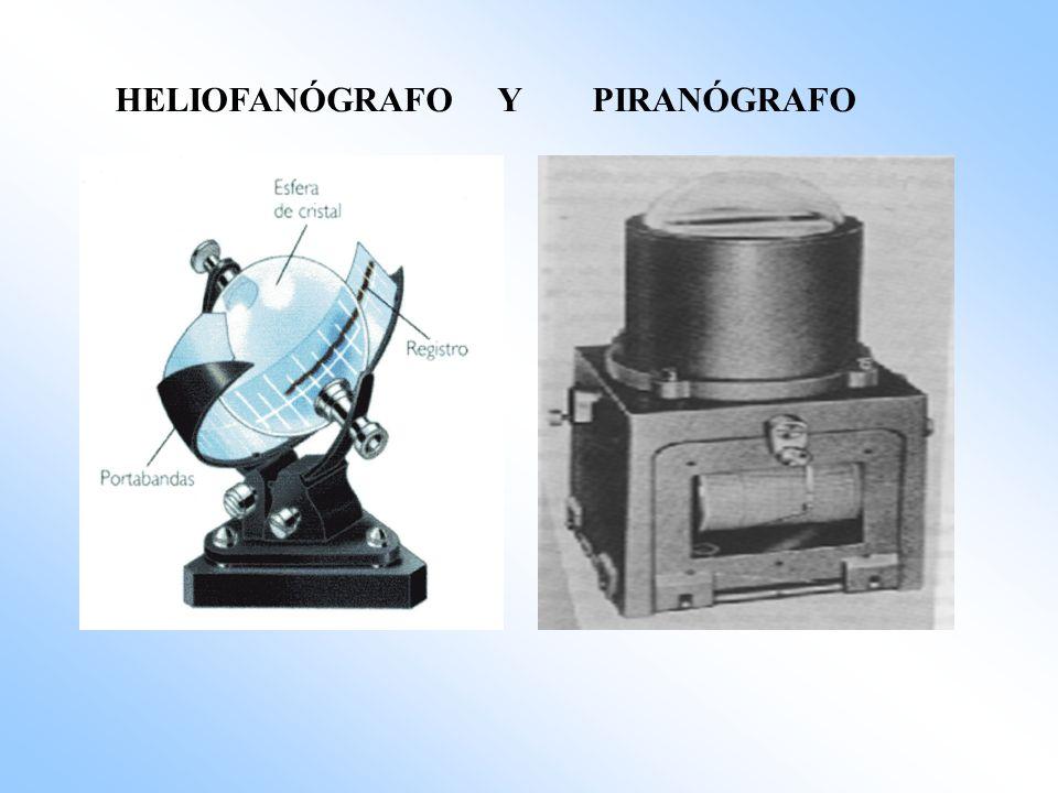 HELIOFANÓGRAFO Y PIRANÓGRAFO