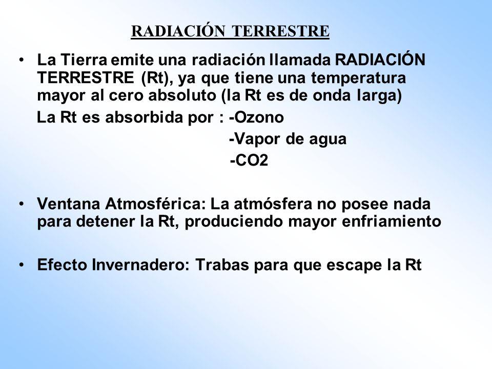 La Tierra emite una radiación llamada RADIACIÓN TERRESTRE (Rt), ya que tiene una temperatura mayor al cero absoluto (la Rt es de onda larga) La Rt es