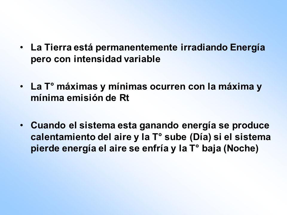 La Tierra está permanentemente irradiando Energía pero con intensidad variable La T° máximas y mínimas ocurren con la máxima y mínima emisión de Rt Cu
