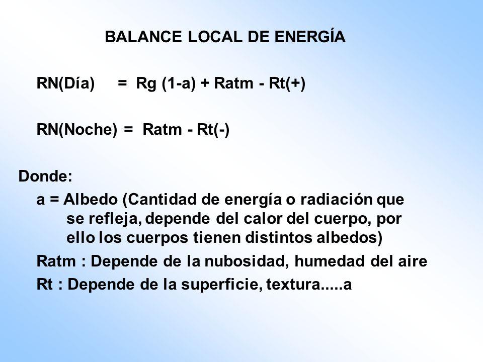 BALANCE LOCAL DE ENERGÍA RN(Día) = Rg (1-a) + Ratm - Rt(+) RN(Noche) = Ratm - Rt(-) Donde: a = Albedo (Cantidad de energía o radiación que se refleja,