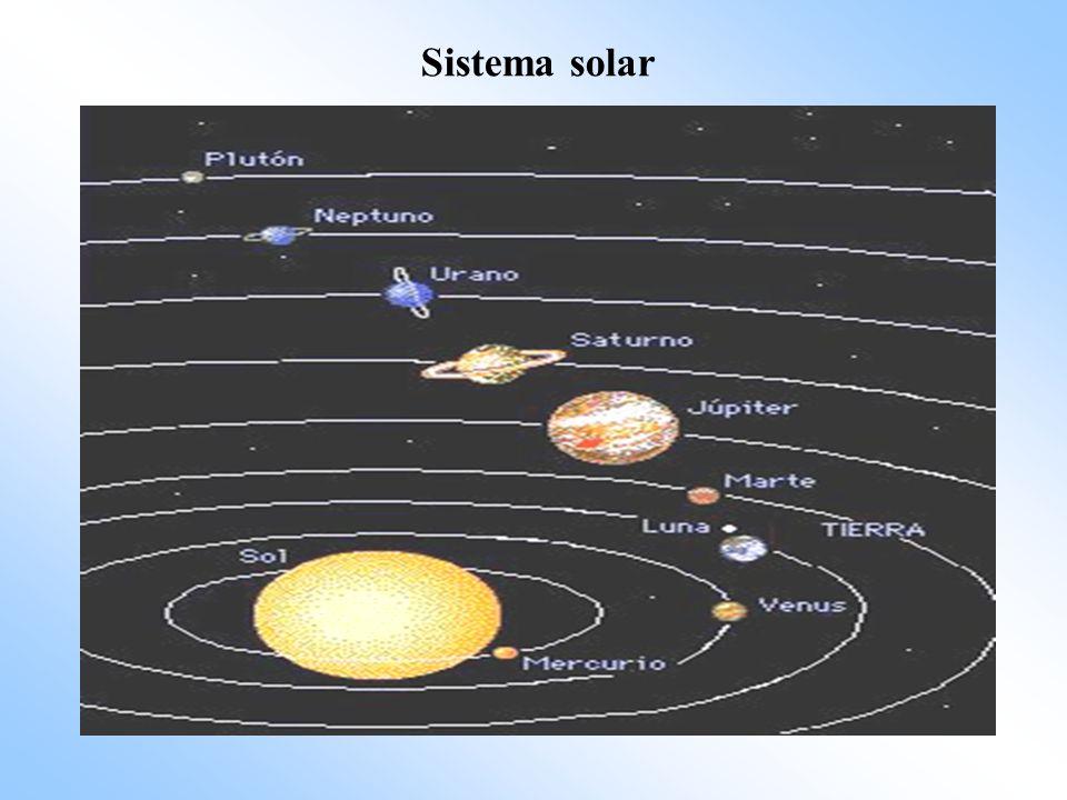 RADIACIÓN SOLAR Constitución del Sol : 70 % H 28 % He 2% átomos Pesados La temperatura del sol disminuye del núcleo a la superficie Temperatura de la superficie: 6.000°C Temperatura del centro: 15.000.000°C La radiación solar se transmite como ondas electromagnéticas