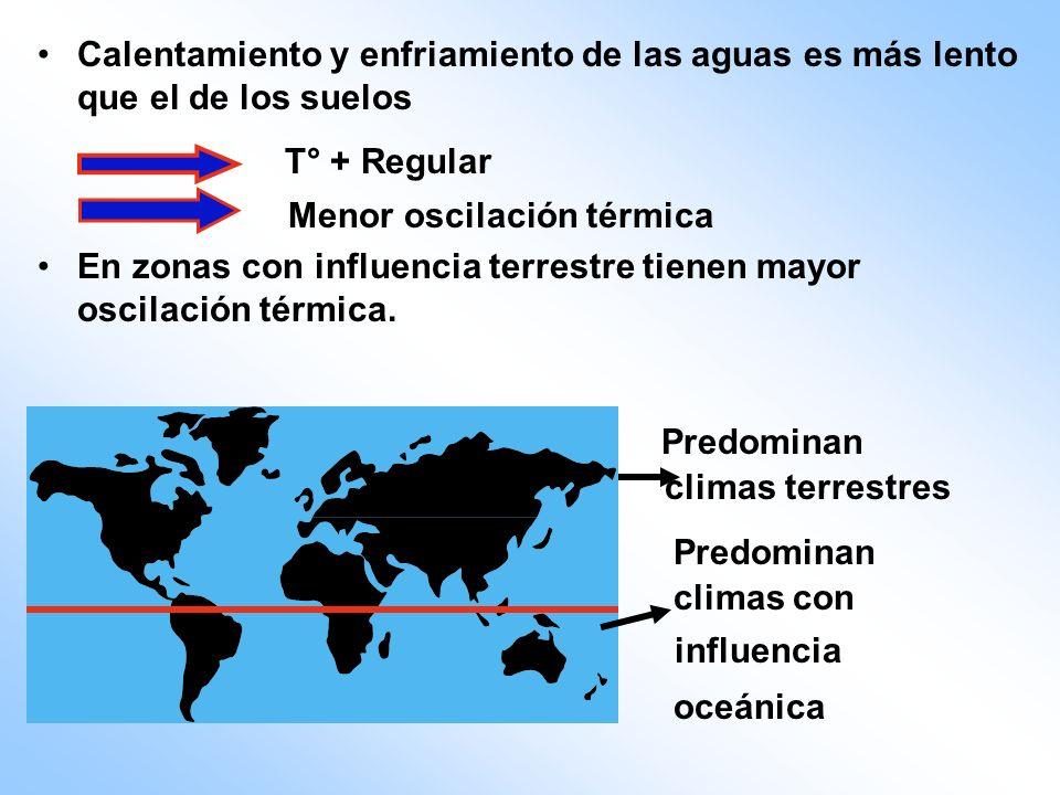 Calentamiento y enfriamiento de las aguas es más lento que el de los suelos T° + Regular Menor oscilación térmica En zonas con influencia terrestre ti