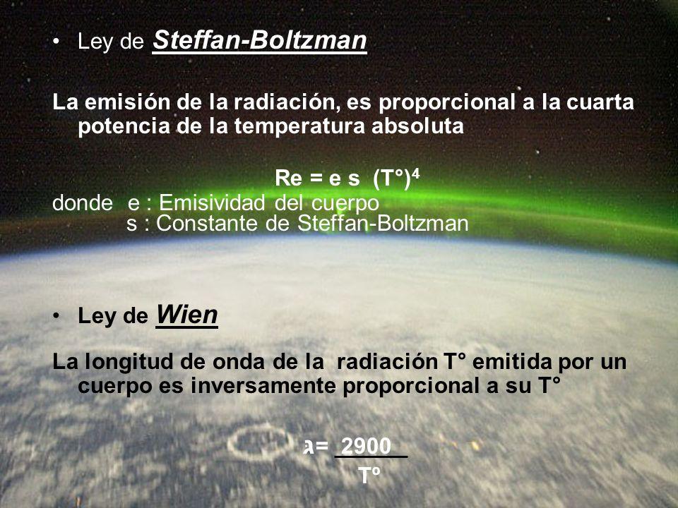 Ley de Steffan-Boltzman La emisión de la radiación, es proporcional a la cuarta potencia de la temperatura absoluta Re = e s (T°) 4 donde e : Emisivid