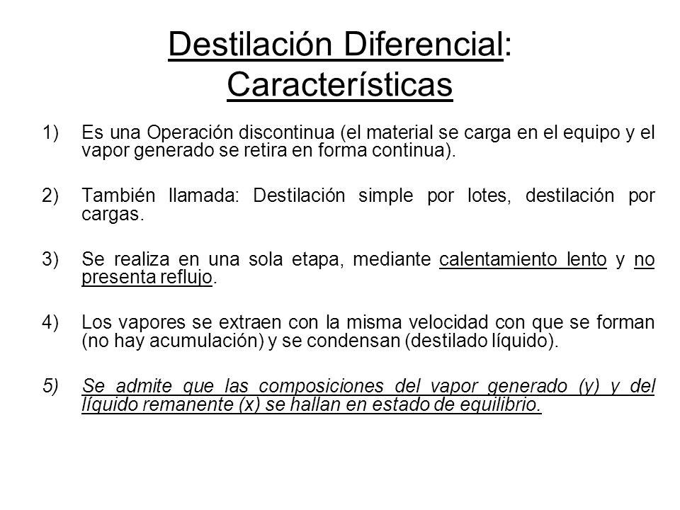 Destilación Diferencial: Características 1)Es una Operación discontinua (el material se carga en el equipo y el vapor generado se retira en forma cont