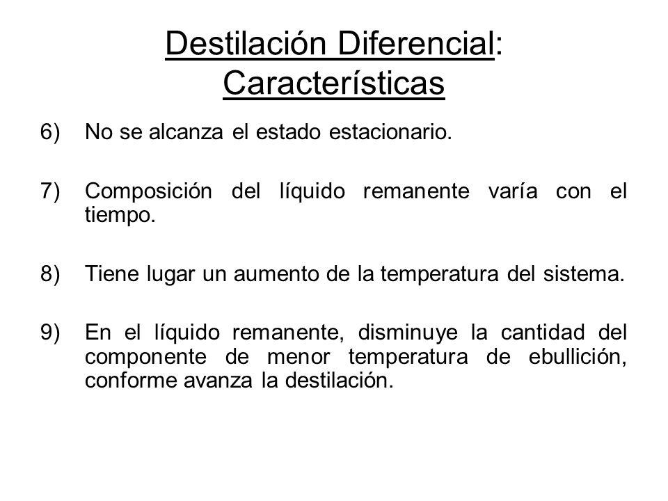 Destilación Diferencial: Características 6)No se alcanza el estado estacionario. 7)Composición del líquido remanente varía con el tiempo. 8)Tiene luga