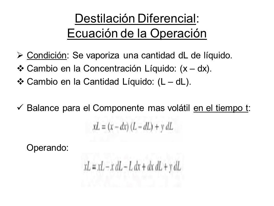 Destilación Diferencial: Ecuación de la Operación Condición: Se vaporiza una cantidad dL de líquido. Cambio en la Concentración Líquido: (x – dx). Cam