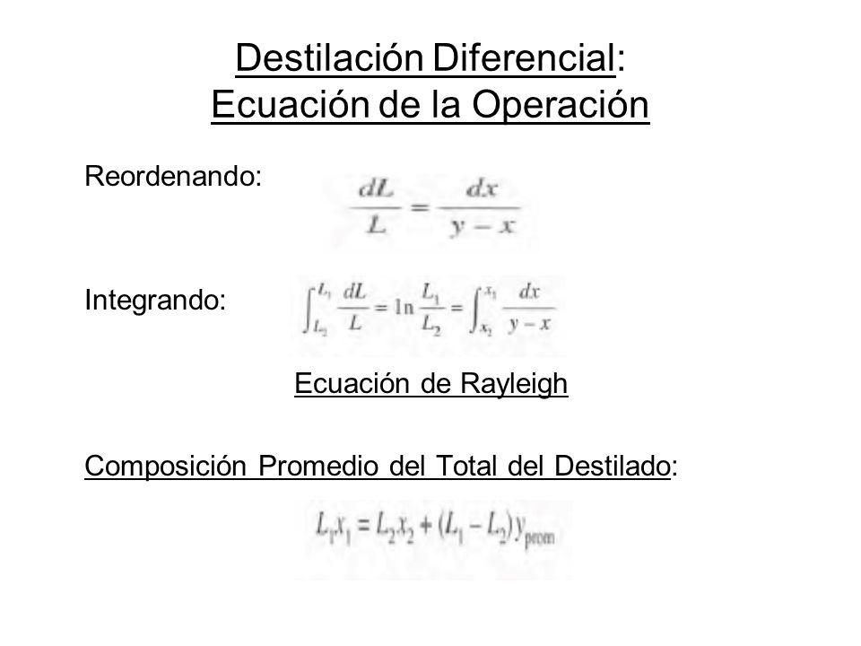 Destilación Diferencial: Resolución Ecuación de Rayleigh Existen dos formas: a)Resolución Numérica: Se debe conocer la Ecuación de la Línea de Equilibrio: y = f(x).