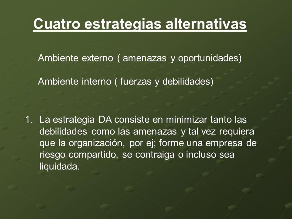 Cuatro estrategias alternativas 1.La estrategia DA consiste en minimizar tanto las debilidades como las amenazas y tal vez requiera que la organizació