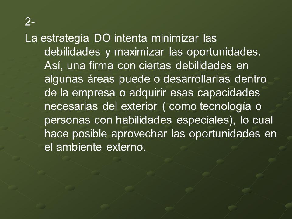 3- La estrategia FA se basa en las fuerzas de la organización para afrontar las amenazas del ambiente.