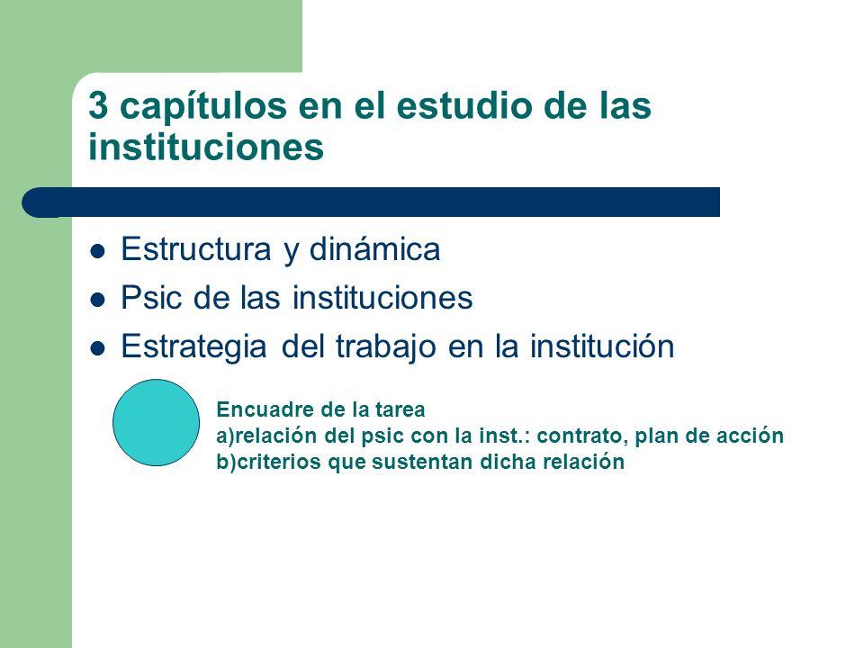 3 capítulos en el estudio de las instituciones Estructura y dinámica Psic de las instituciones Estrategia del trabajo en la institución Encuadre de la