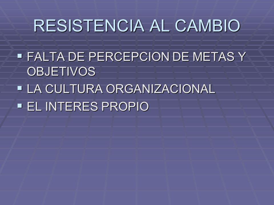 RESISTENCIA AL CAMBIO FALTA DE PERCEPCION DE METAS Y OBJETIVOS FALTA DE PERCEPCION DE METAS Y OBJETIVOS LA CULTURA ORGANIZACIONAL LA CULTURA ORGANIZAC