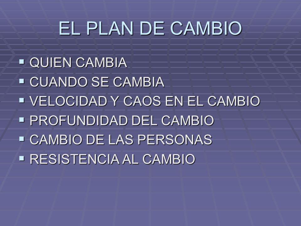 EL PLAN DE CAMBIO QUIEN CAMBIA QUIEN CAMBIA CUANDO SE CAMBIA CUANDO SE CAMBIA VELOCIDAD Y CAOS EN EL CAMBIO VELOCIDAD Y CAOS EN EL CAMBIO PROFUNDIDAD