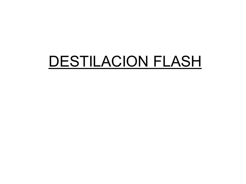 Métodos Gráficos de Resolución (Mezclas Binarias) Caso II: Se conoce la temperatura de flash (o temperatura de la cámara de flash).