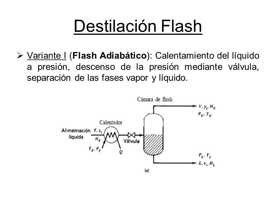 Destilación Flash Variante II (Flash Isotérmico): Calentamiento del líquido a baja presión, ausencia de válvula (no hay descompresión súbita), separación de las fases vapor y líquido.