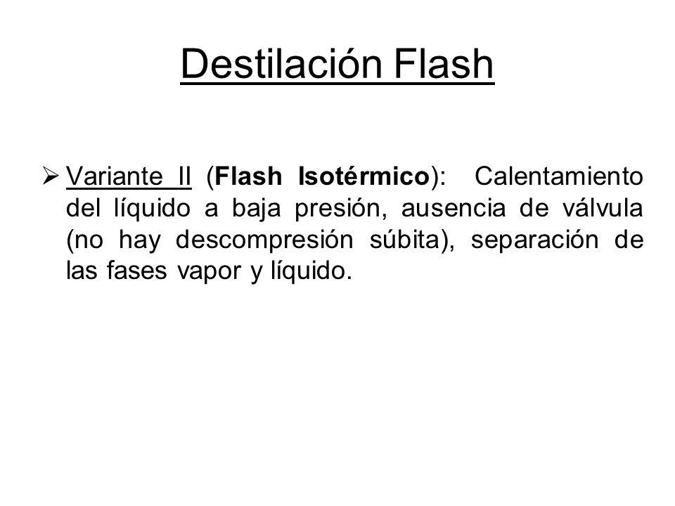 Destilación Flash Variante II (Flash Isotérmico): Calentamiento del líquido a baja presión, ausencia de válvula (no hay descompresión súbita), separac