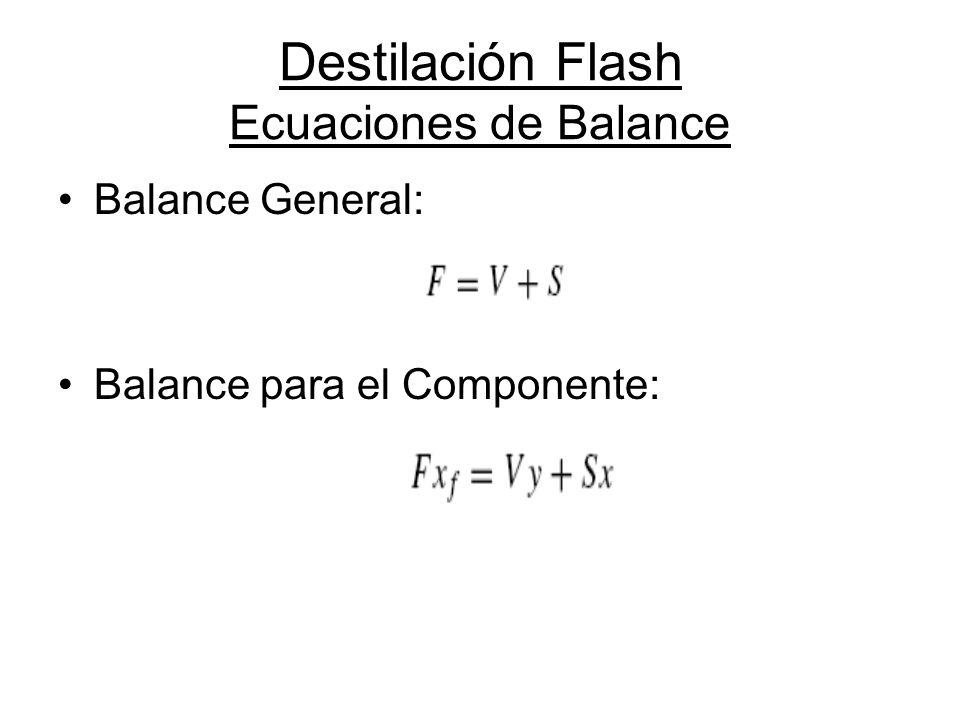 Destilación Flash Ecuaciones de Balance Balance General: Balance para el Componente: