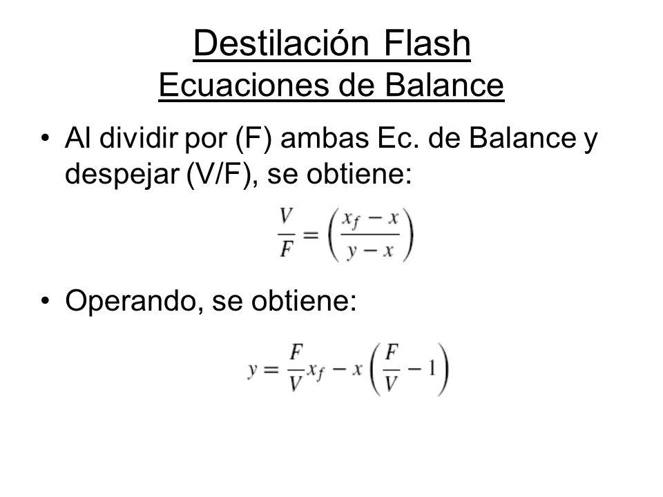 Destilación Flash Ecuaciones de Balance Al dividir por (F) ambas Ec. de Balance y despejar (V/F), se obtiene: Operando, se obtiene: