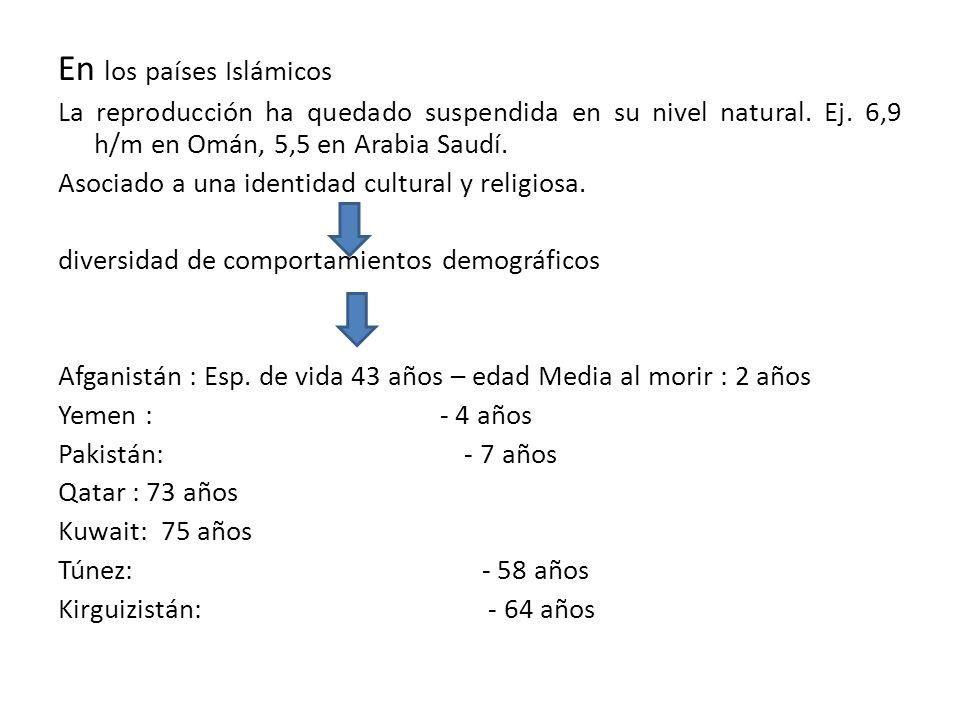 En los países Islámicos La reproducción ha quedado suspendida en su nivel natural. Ej. 6,9 h/m en Omán, 5,5 en Arabia Saudí. Asociado a una identidad