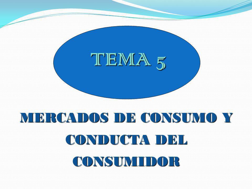 TEMA 5 MERCADOS DE CONSUMO Y CONDUCTA DEL CONSUMIDOR