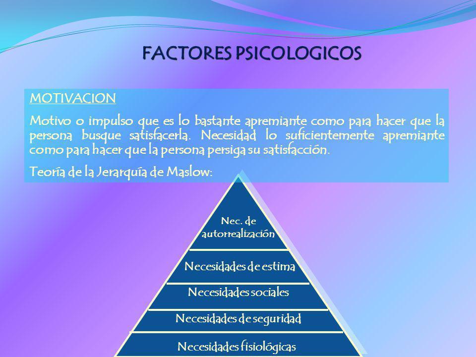 FACTORES PSICOLOGICOS MOTIVACION Motivo o impulso que es lo bastante apremiante como para hacer que la persona busque satisfacerla. Necesidad lo sufic