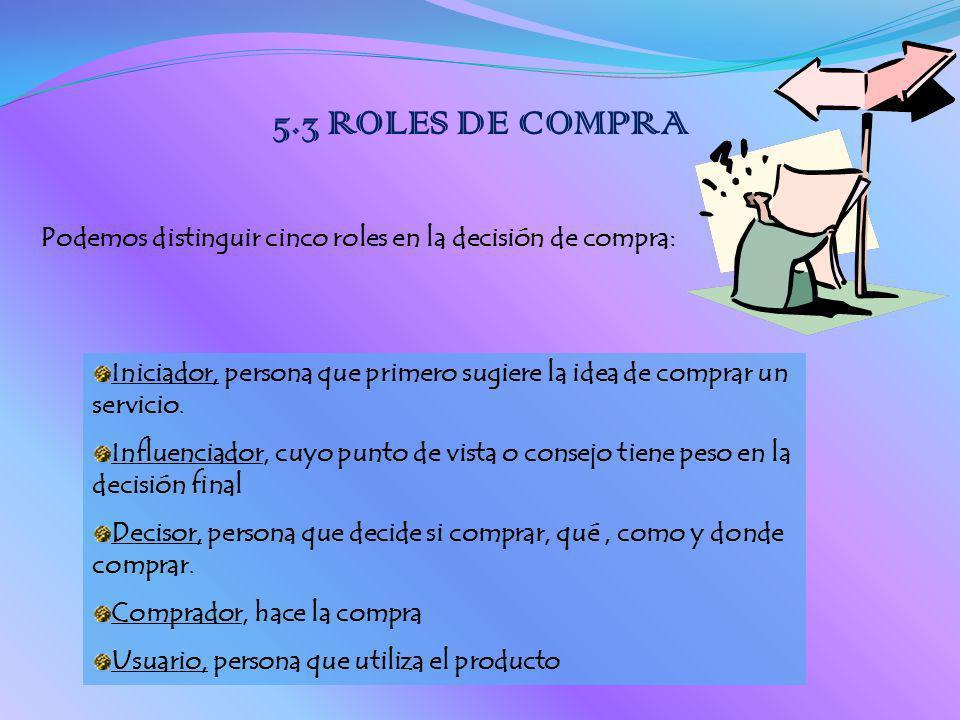 5.3 ROLES DE COMPRA Podemos distinguir cinco roles en la decisión de compra: Iniciador, persona que primero sugiere la idea de comprar un servicio. In
